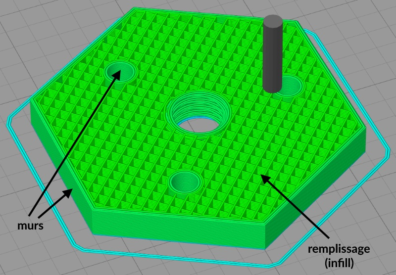 infill remplissage impression 3D